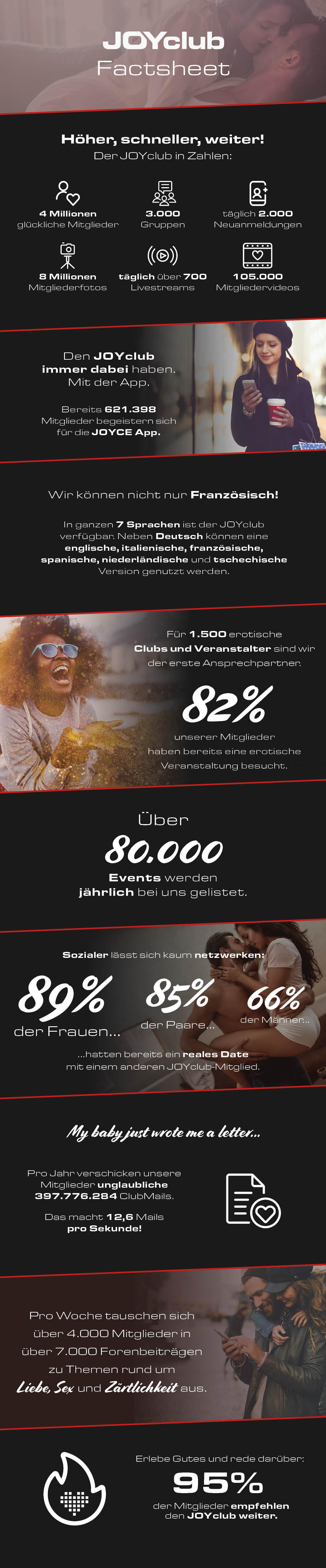 JOYCLUB Factsheet